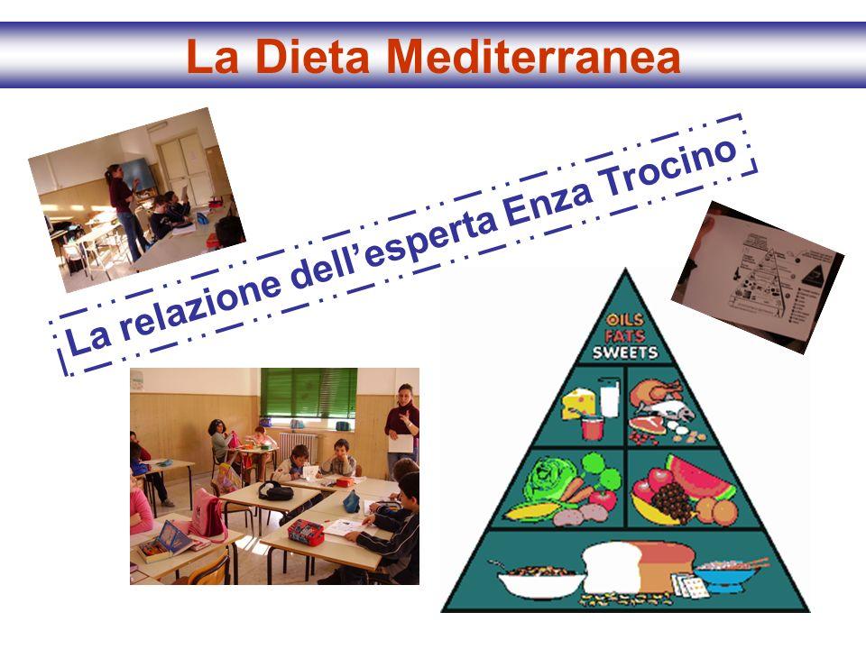 La Dieta Mediterranea Una dieta è quindi espressione del legame tra l uomo ed il suo territorio.