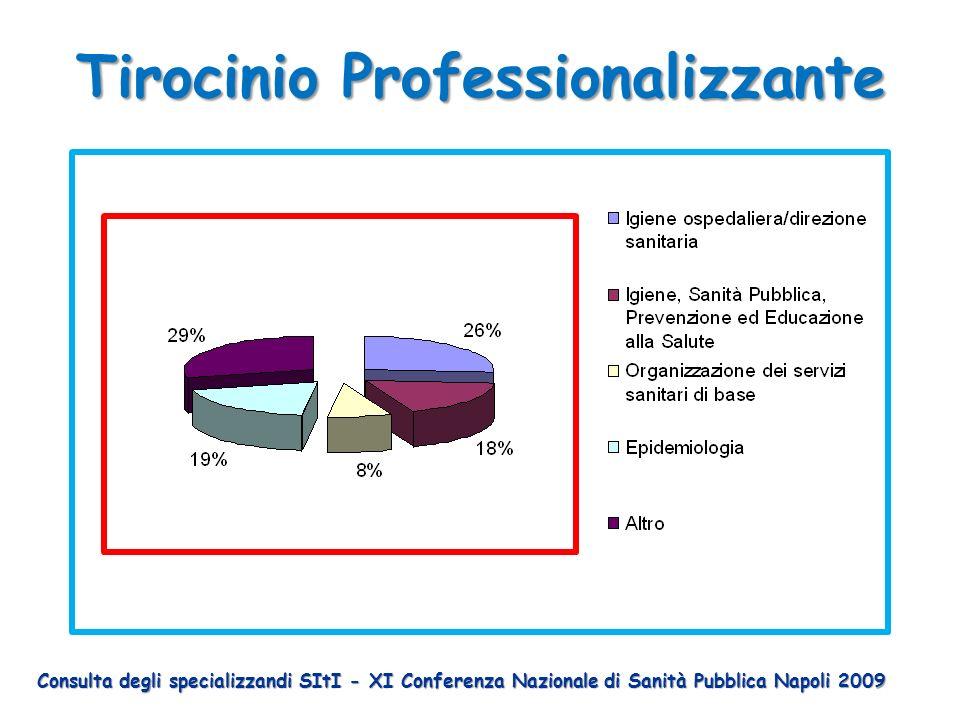 Tirocinio Professionalizzante Consulta degli specializzandi SItI - XI Conferenza Nazionale di Sanità Pubblica Napoli 2009