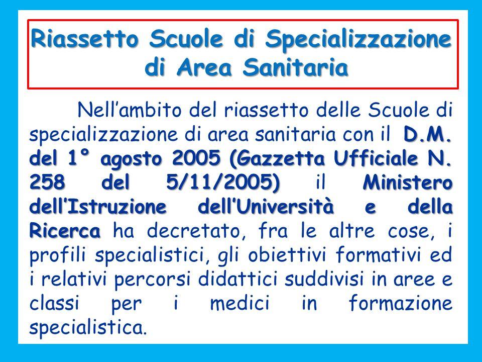Riassetto Scuole di Specializzazione di Area Sanitaria D.M. del 1° agosto 2005 (Gazzetta Ufficiale N. 258 del 5/11/2005) Ministero dellIstruzione dell