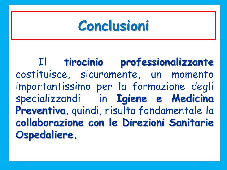 Conclusioni tirocinioprofessionalizzante Igiene e Medicina Preventiva collaborazione con le Direzioni Sanitarie Ospedaliere.