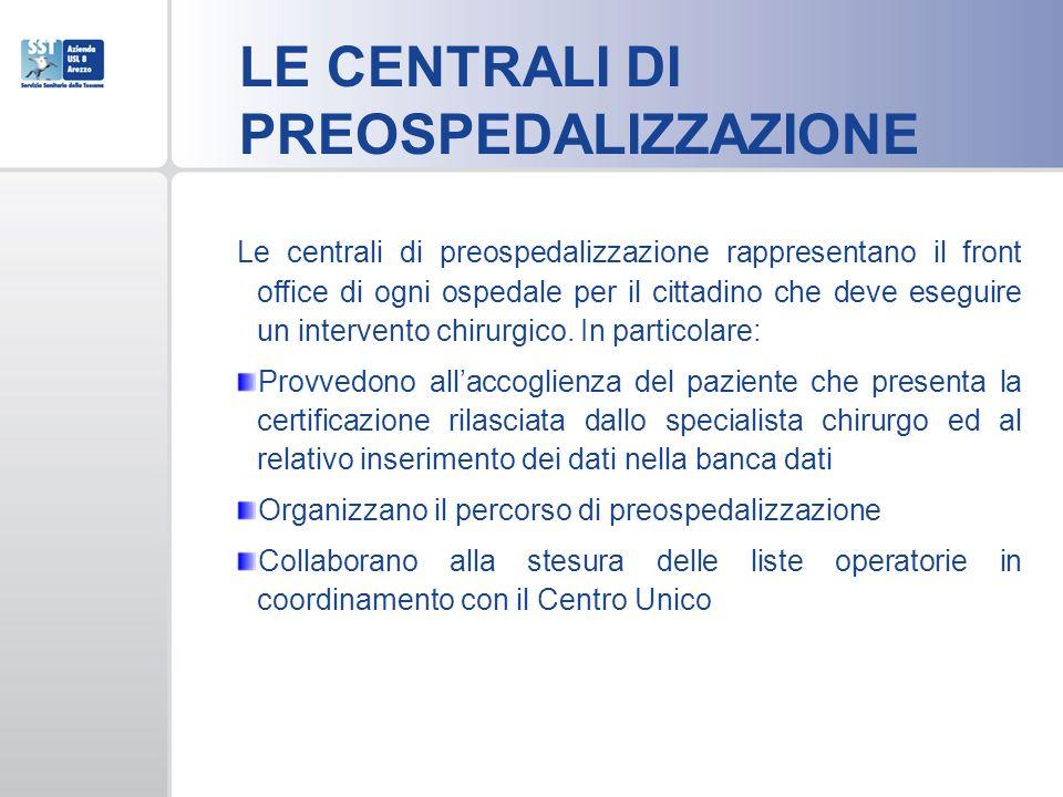 LE CENTRALI DI PREOSPEDALIZZAZIONE Le centrali di preospedalizzazione rappresentano il front office di ogni ospedale per il cittadino che deve eseguir
