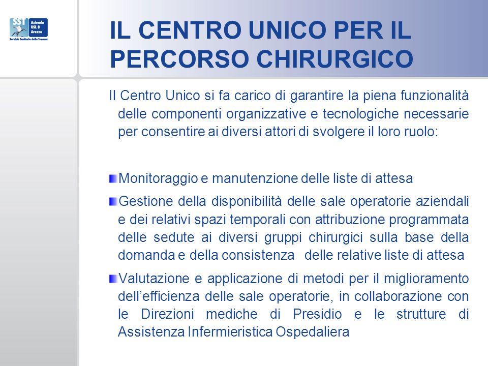 IL CENTRO UNICO PER IL PERCORSO CHIRURGICO Il Centro Unico si fa carico di garantire la piena funzionalità delle componenti organizzative e tecnologic