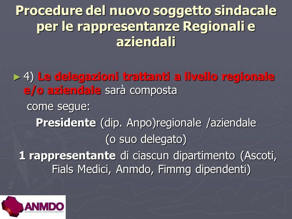 Procedure del nuovo soggetto sindacale per le rappresentanze Regionali e aziendali 4) Le delegazioni trattanti a livello regionale e/o aziendale sarà composta 4) Le delegazioni trattanti a livello regionale e/o aziendale sarà composta come segue: come segue: Presidente (dip.