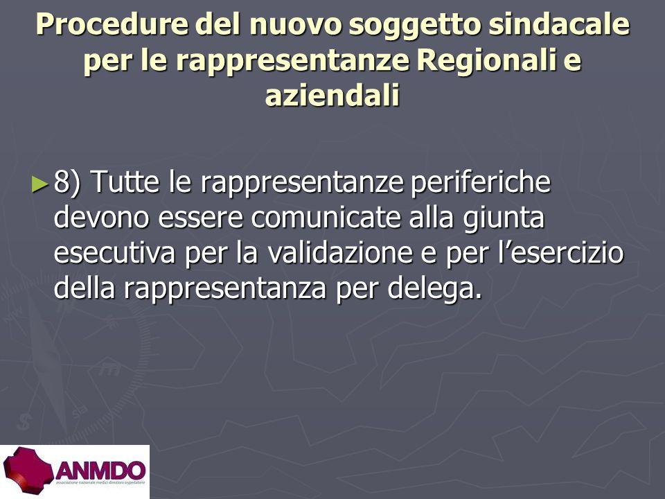 Procedure del nuovo soggetto sindacale per le rappresentanze Regionali e aziendali 8) Tutte le rappresentanze periferiche devono essere comunicate alla giunta esecutiva per la validazione e per lesercizio della rappresentanza per delega.