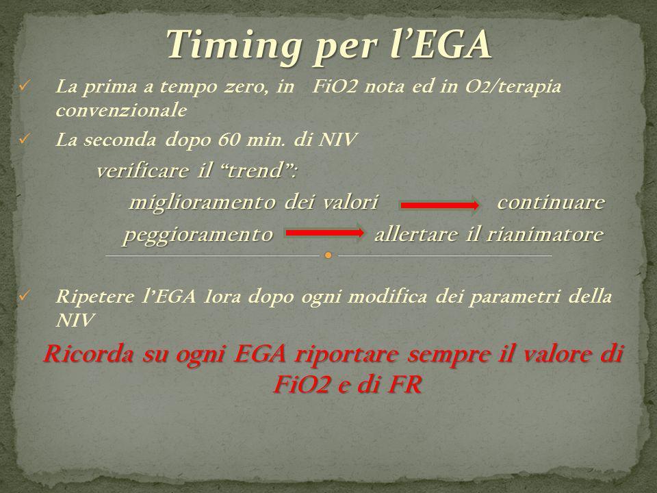 Timing per lEGA La prima a tempo zero, in FiO2 nota ed in O 2 /terapia convenzionale La seconda dopo 60 min. di NIV verificare il trend: miglioramento