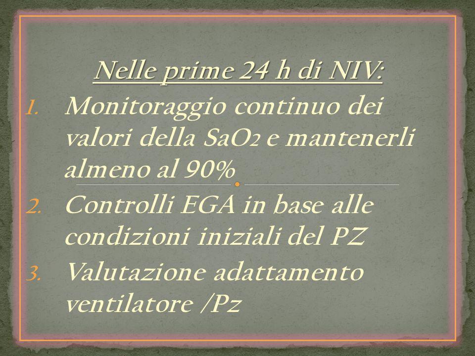Nelle prime 24 h di NIV: 1. Monitoraggio continuo dei valori della SaO 2 e mantenerli almeno al 90% 2. Controlli EGA in base alle condizioni iniziali