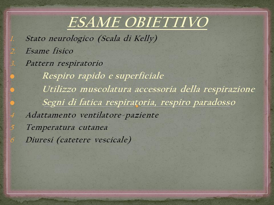ESAME OBIETTIVO 1. Stato neurologico (Scala di Kelly) 2. Esame fisico 3. Pattern respiratorio Respiro rapido e superficiale Utilizzo muscolatura acces