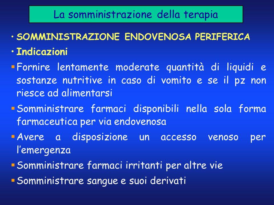 La somministrazione della terapia SOMMINISTRAZIONE ENDOVENOSA PERIFERICA Indicazioni Fornire lentamente moderate quantità di liquidi e sostanze nutrit