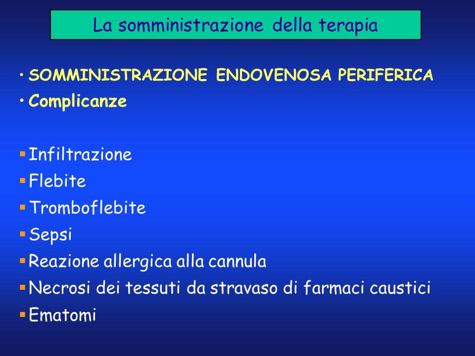 La somministrazione della terapia SOMMINISTRAZIONE ENDOVENOSA PERIFERICA Complicanze Infiltrazione Flebite Tromboflebite Sepsi Reazione allergica alla
