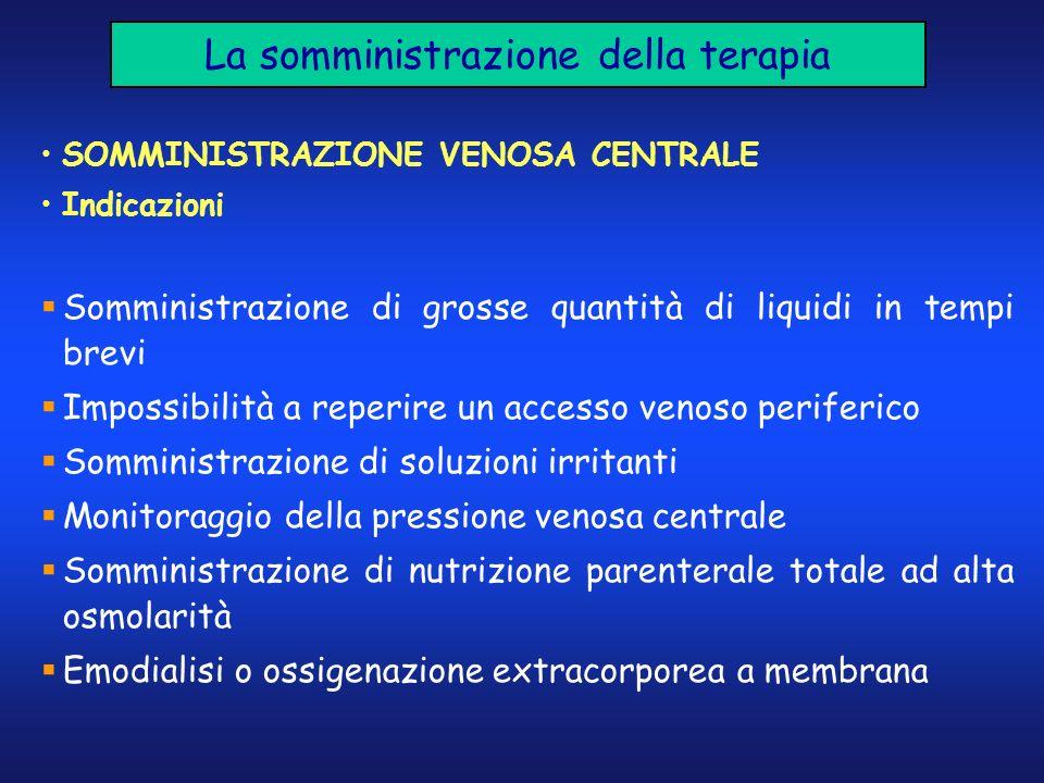 La somministrazione della terapia SOMMINISTRAZIONE VENOSA CENTRALE Indicazioni Somministrazione di grosse quantità di liquidi in tempi brevi Impossibi
