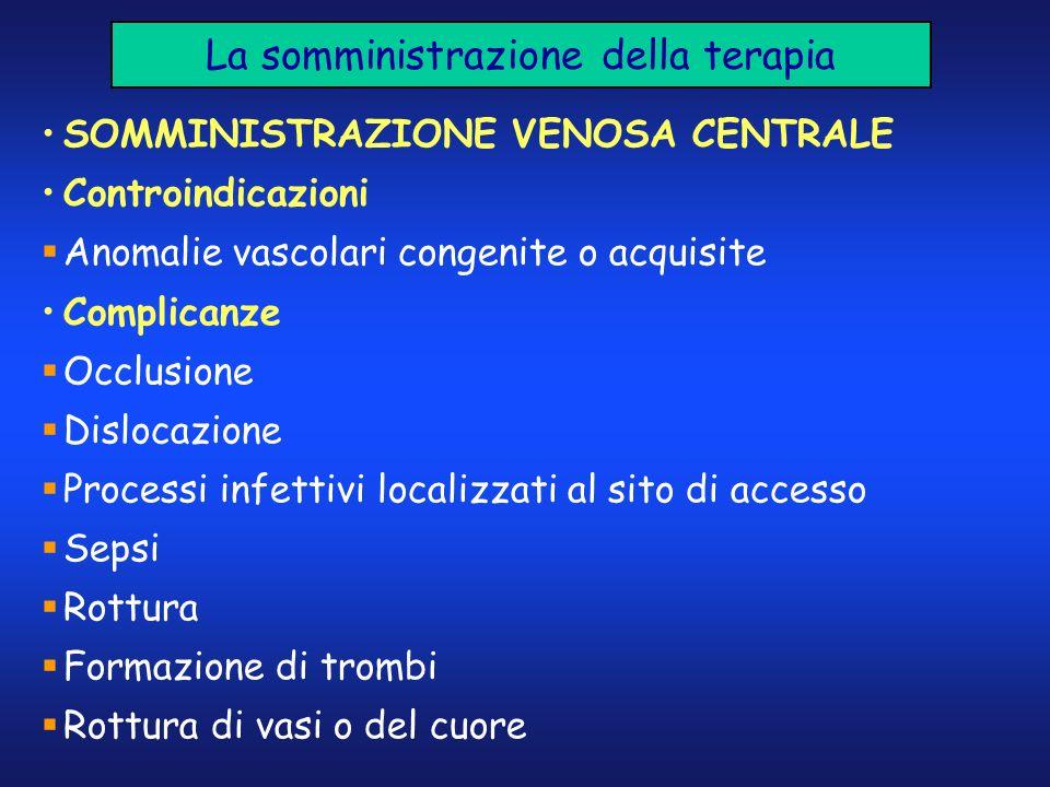 La somministrazione della terapia SOMMINISTRAZIONE VENOSA CENTRALE Controindicazioni Anomalie vascolari congenite o acquisite Complicanze Occlusione D