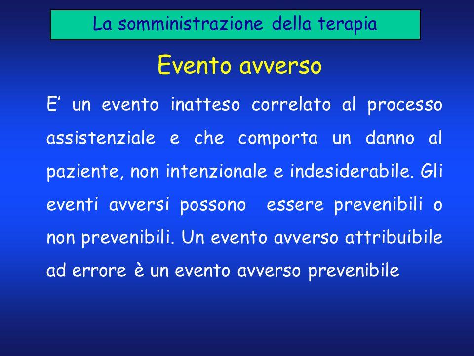 Evento avverso E un evento inatteso correlato al processo assistenziale e che comporta un danno al paziente, non intenzionale e indesiderabile. Gli ev