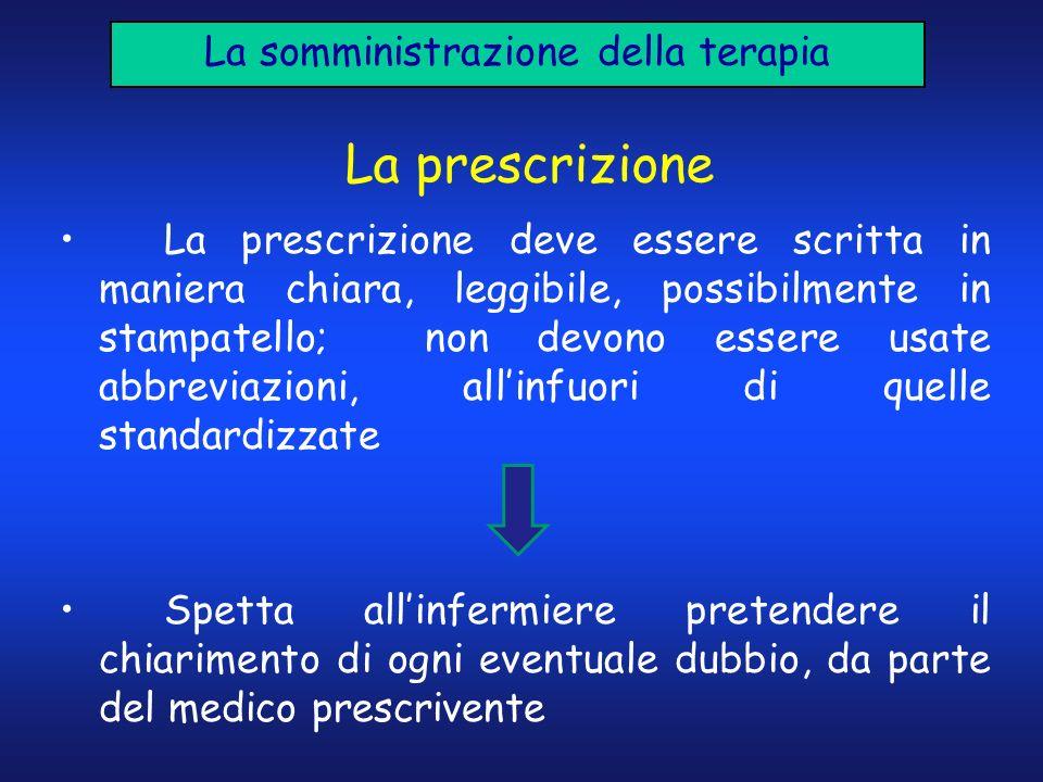 La prescrizione La prescrizione deve essere scritta in maniera chiara, leggibile, possibilmente in stampatello; non devono essere usate abbreviazioni,