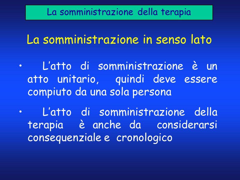 La somministrazione in senso lato Latto di somministrazione è un atto unitario, quindi deve essere compiuto da una sola persona Latto di somministrazi