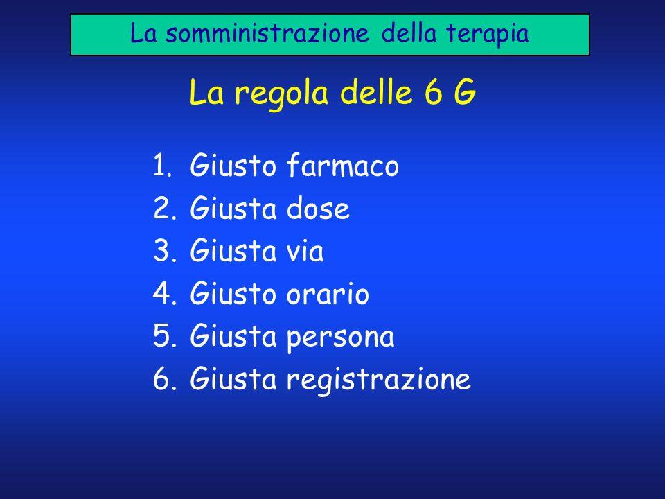 La regola delle 6 G 1.Giusto farmaco 2.Giusta dose 3.Giusta via 4.Giusto orario 5.Giusta persona 6.Giusta registrazione La somministrazione della tera