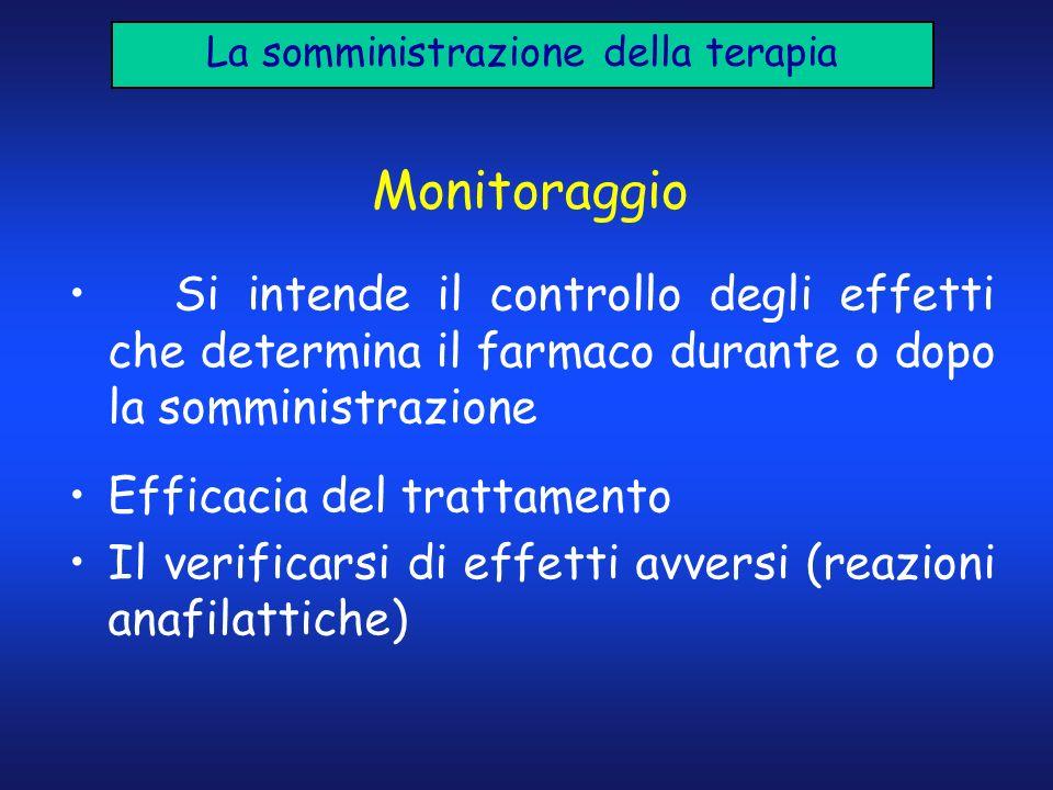 Monitoraggio Si intende il controllo degli effetti che determina il farmaco durante o dopo la somministrazione Efficacia del trattamento Il verificars