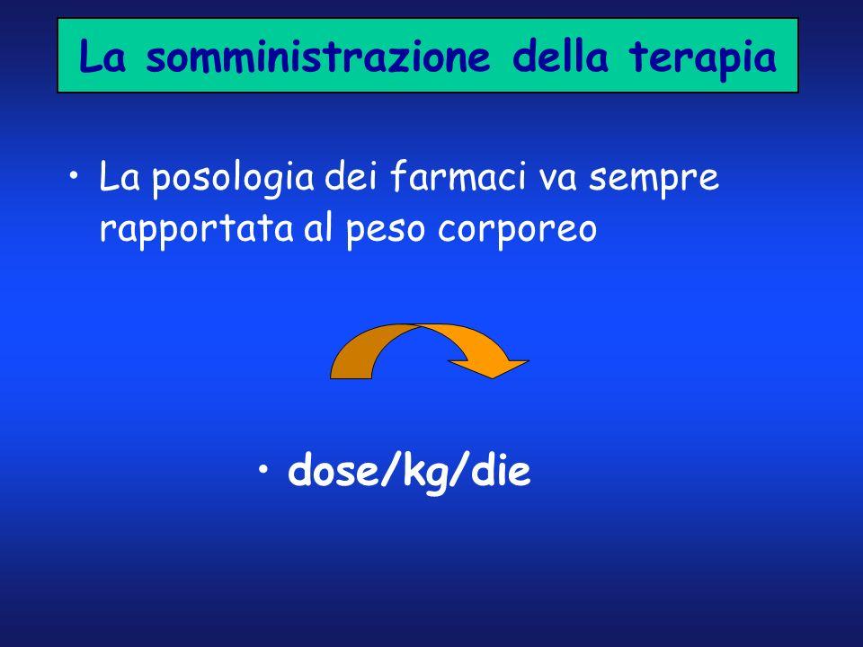 La somministrazione della terapia La posologia dei farmaci va sempre rapportata al peso corporeo dose/kg/die