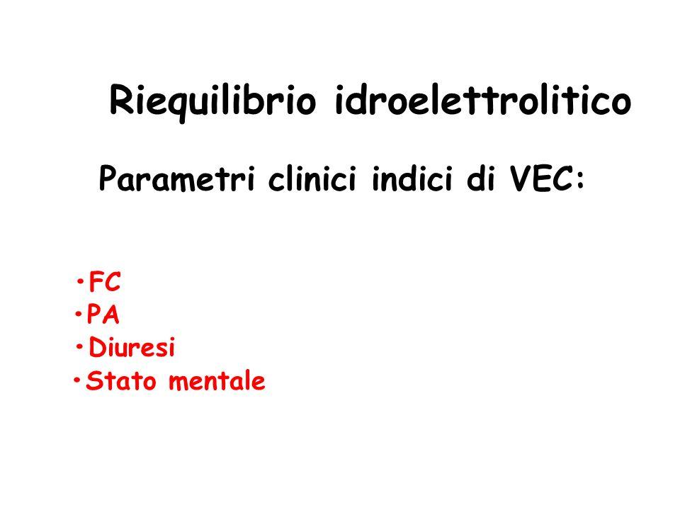 Riequilibrio idroelettrolitico Parametri clinici indici di VEC: FC PA Diuresi Stato mentale