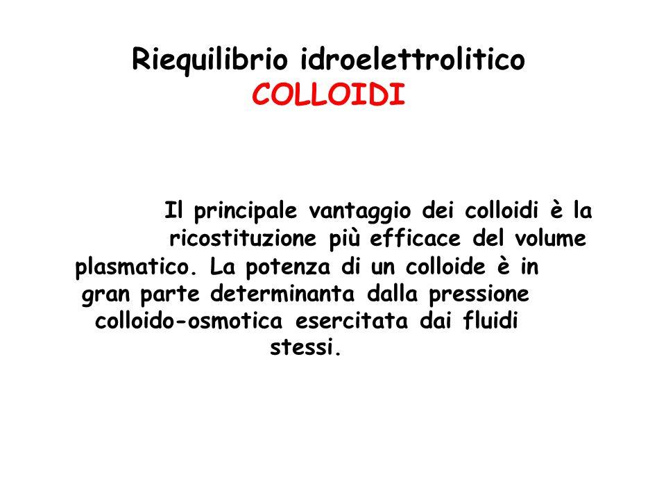 Riequilibrio idroelettrolitico COLLOIDI Il principale vantaggio dei colloidi è la ricostituzione più efficace del volume plasmatico. La potenza di un