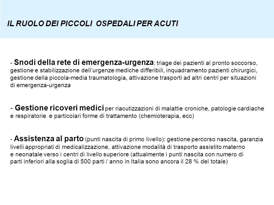 - Snodi della rete di emergenza-urgenza : triage dei pazienti al pronto soccorso, gestione e stabilizzazione dellurgenze mediche differibili, inquadra