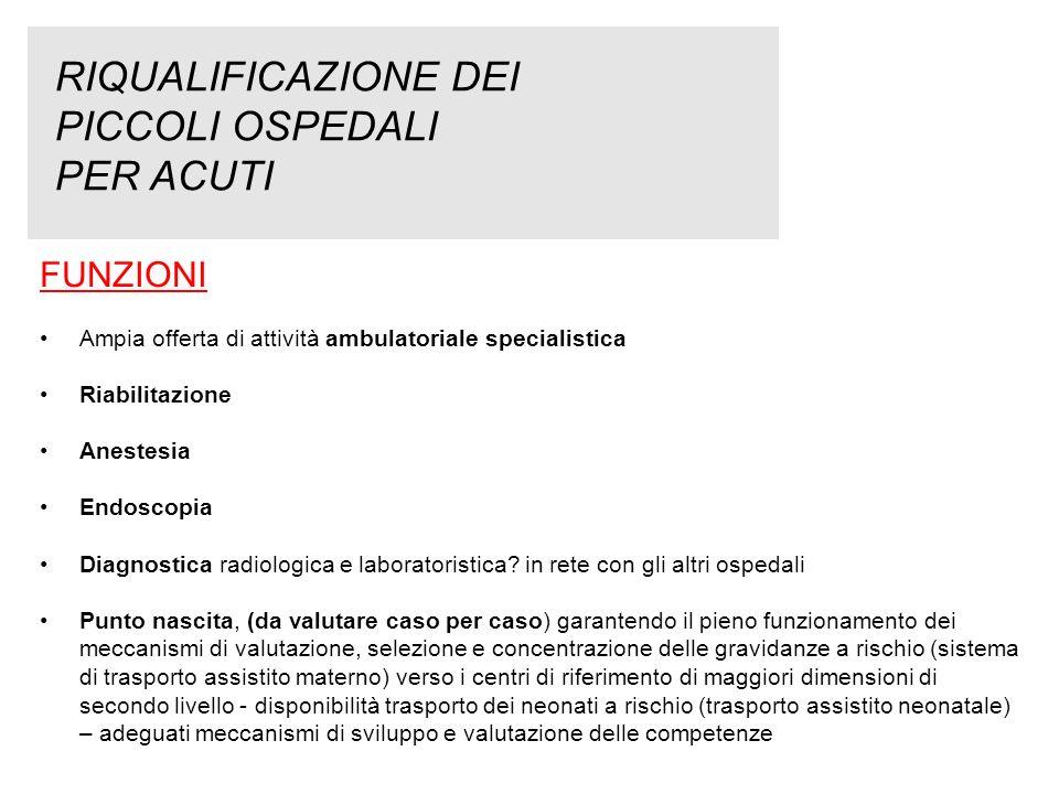 FUNZIONI Ampia offerta di attività ambulatoriale specialistica Riabilitazione Anestesia Endoscopia Diagnostica radiologica e laboratoristica? in rete