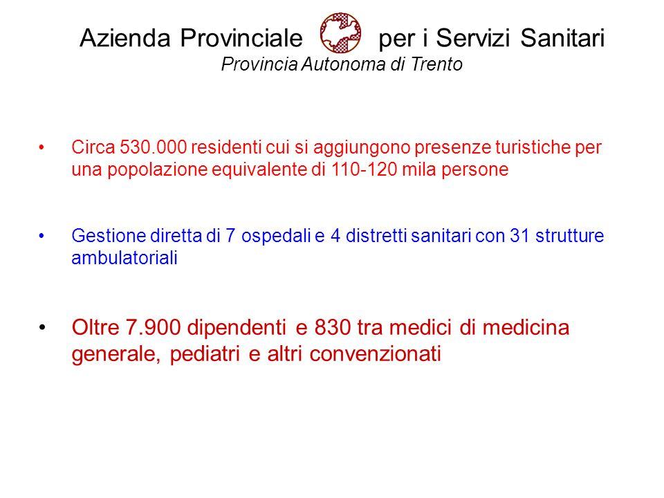 Azienda Provinciale per i Servizi Sanitari Provincia Autonoma di Trento Circa 530.000 residenti cui si aggiungono presenze turistiche per una popolazi