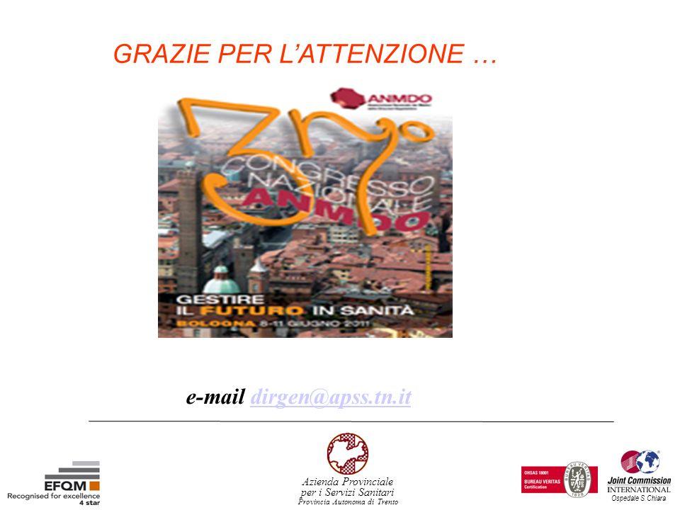 e-mail dirgen@apss.tn.itdirgen@apss.tn.it Azienda Provinciale Provincia Autonoma di Trento per i Servizi Sanitari Ospedale S.Chiara GRAZIE PER LATTENZ