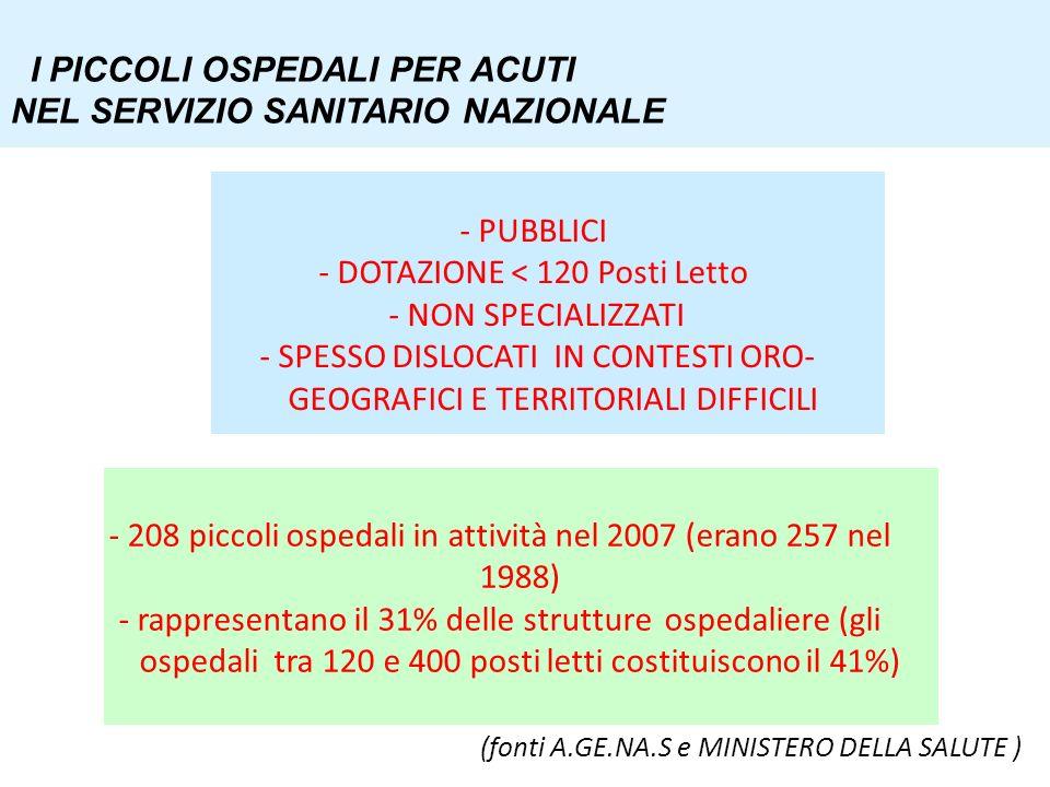 I PICCOLI OSPEDALI NEL SSN - 208 piccoli ospedali in attività nel 2007 (erano 257 nel 1988) - rappresentano il 31% delle strutture ospedaliere (gli os