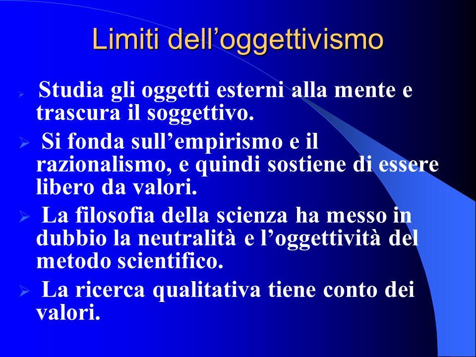 Limiti delloggettivismo Studia gli oggetti esterni alla mente e trascura il soggettivo. Si fonda sullempirismo e il razionalismo, e quindi sostiene di