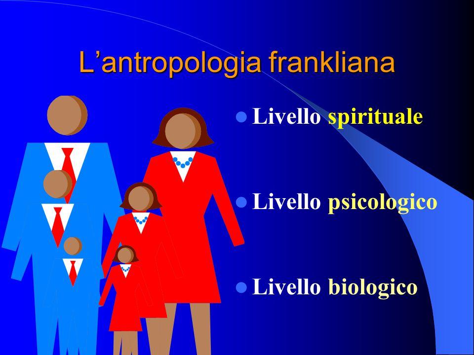 Lantropologia frankliana Livello spirituale Livello psicologico Livello biologico