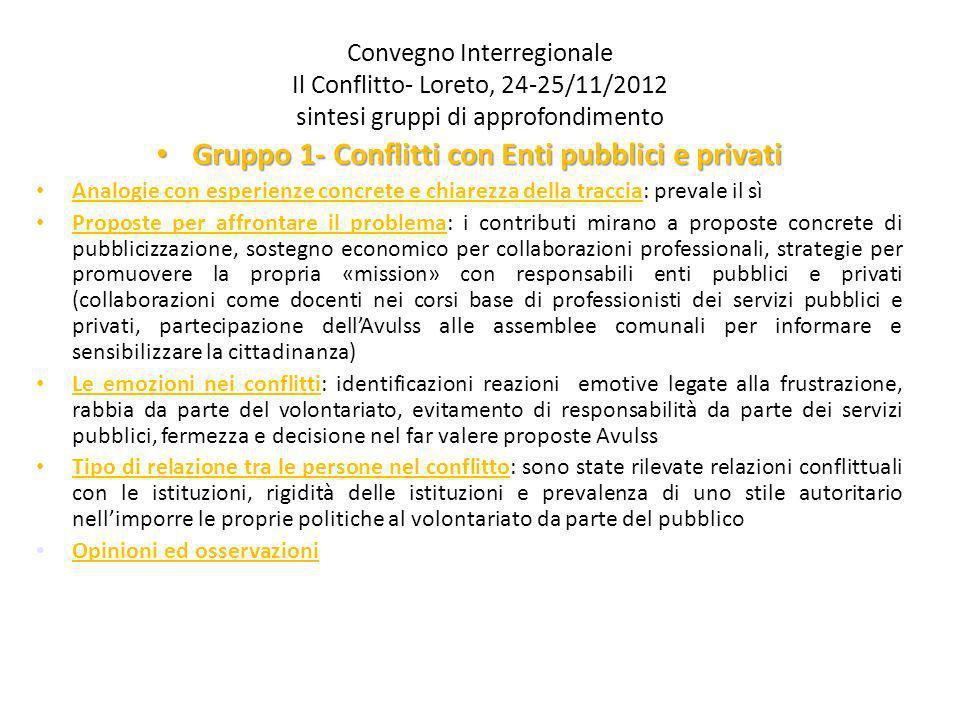 Convegno Interregionale Il Conflitto- Loreto, 24-25/11/2012 sintesi gruppi di approfondimento Gruppo 1- Conflitti con Enti pubblici e privati Gruppo 1