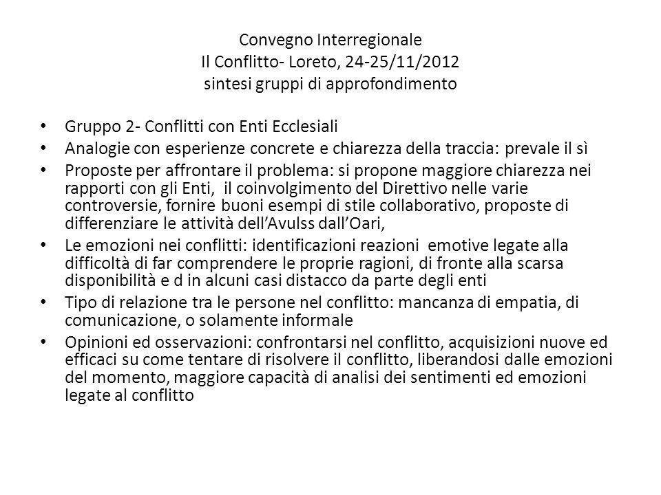Convegno Interregionale Il Conflitto- Loreto, 24-25/11/2012 sintesi gruppi di approfondimento Gruppo 2- Conflitti con Enti Ecclesiali Analogie con esp