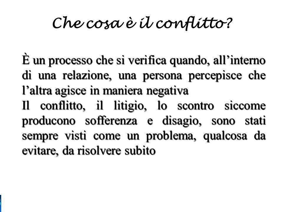 Che cosa è il conflitto? È un processo che si verifica quando, allinterno di una relazione, una persona percepisce che laltra agisce in maniera negati