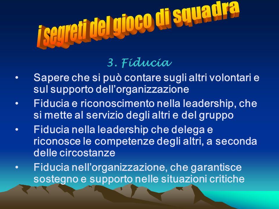 3. Fiducia Sapere che si può contare sugli altri volontari e sul supporto dellorganizzazione Fiducia e riconoscimento nella leadership, che si mette a