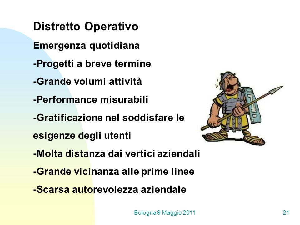 Bologna 9 Maggio 201121 Distretto Operativo Emergenza quotidiana -Progetti a breve termine -Grande volumi attività -Performance misurabili -Gratificaz