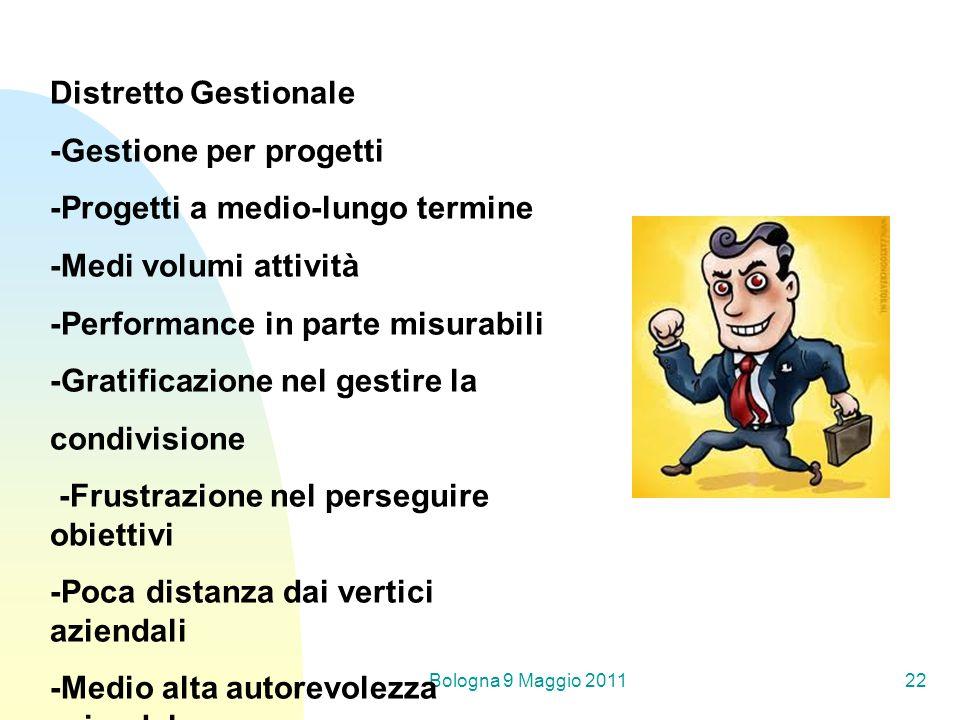 Bologna 9 Maggio 201122 Distretto Gestionale -Gestione per progetti -Progetti a medio-lungo termine -Medi volumi attività -Performance in parte misura
