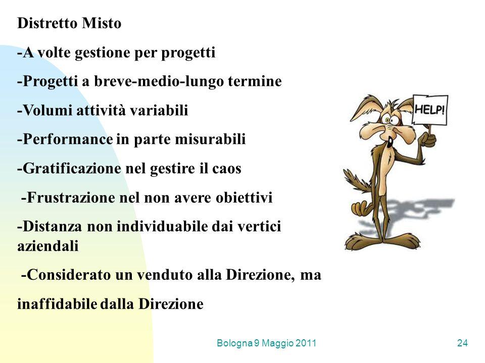 Bologna 9 Maggio 201124 Distretto Misto -A volte gestione per progetti -Progetti a breve-medio-lungo termine -Volumi attività variabili -Performance i