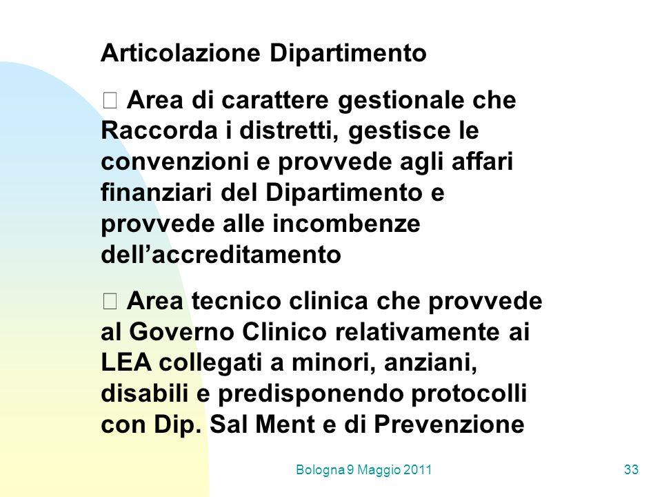 Bologna 9 Maggio 201133 Articolazione Dipartimento Area di carattere gestionale che Raccorda i distretti, gestisce le convenzioni e provvede agli affa