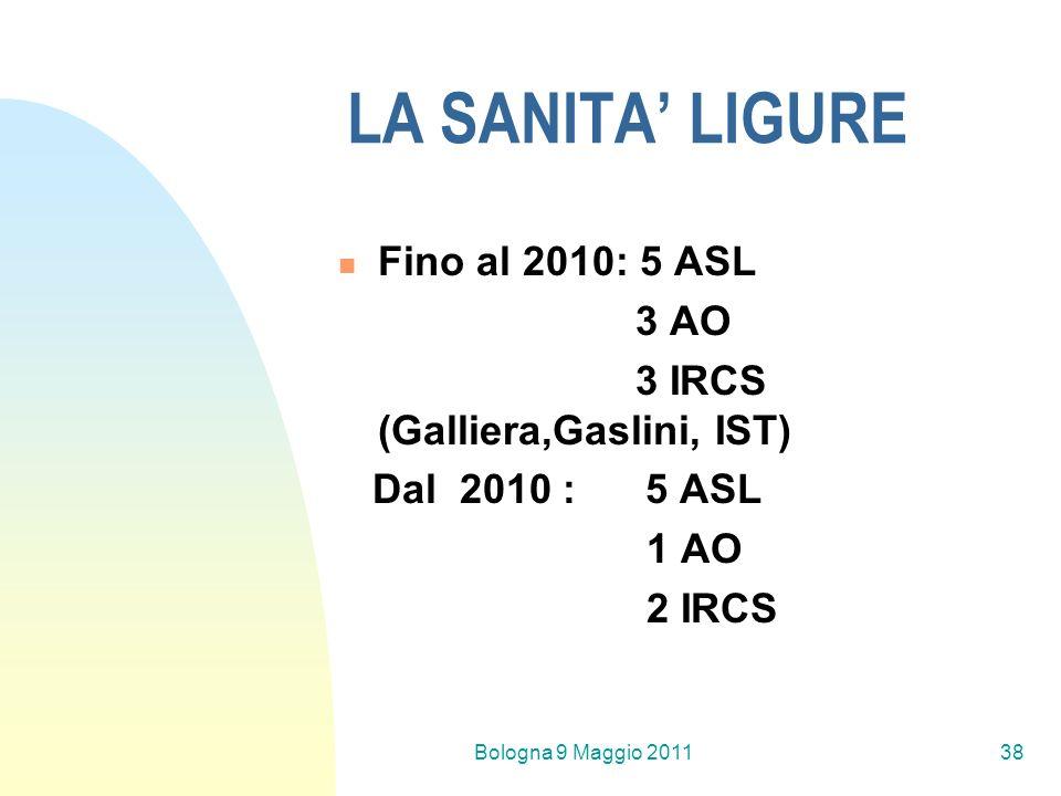 Bologna 9 Maggio 201138 LA SANITA LIGURE Fino al 2010: 5 ASL 3 AO 3 IRCS (Galliera,Gaslini, IST) Dal 2010 : 5 ASL 1 AO 2 IRCS