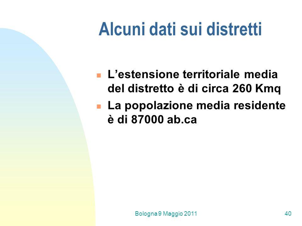 Bologna 9 Maggio 201140 Alcuni dati sui distretti Lestensione territoriale media del distretto è di circa 260 Kmq La popolazione media residente è di