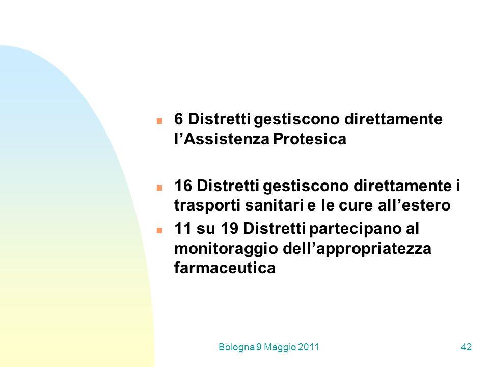 Bologna 9 Maggio 201142 6 Distretti gestiscono direttamente lAssistenza Protesica 16 Distretti gestiscono direttamente i trasporti sanitari e le cure allestero 11 su 19 Distretti partecipano al monitoraggio dellappropriatezza farmaceutica