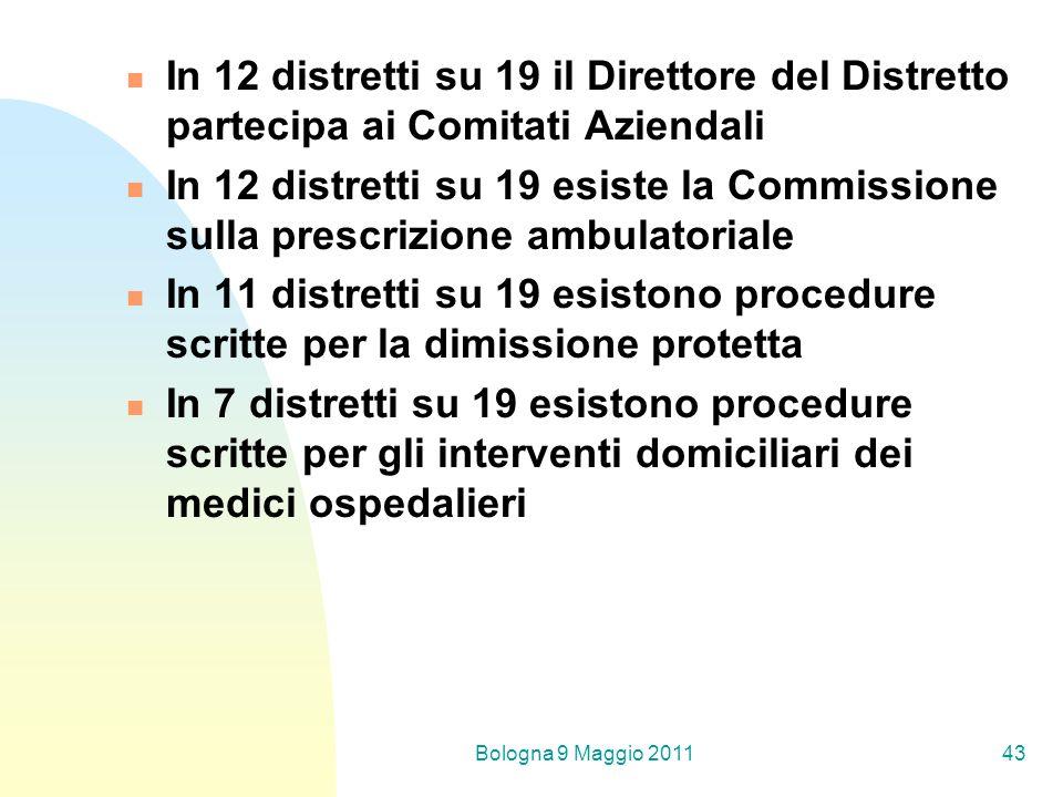 Bologna 9 Maggio 201143 In 12 distretti su 19 il Direttore del Distretto partecipa ai Comitati Aziendali In 12 distretti su 19 esiste la Commissione s