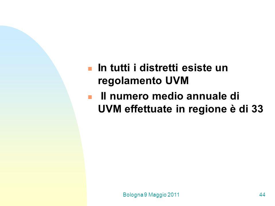Bologna 9 Maggio 201144 In tutti i distretti esiste un regolamento UVM Il numero medio annuale di UVM effettuate in regione è di 33