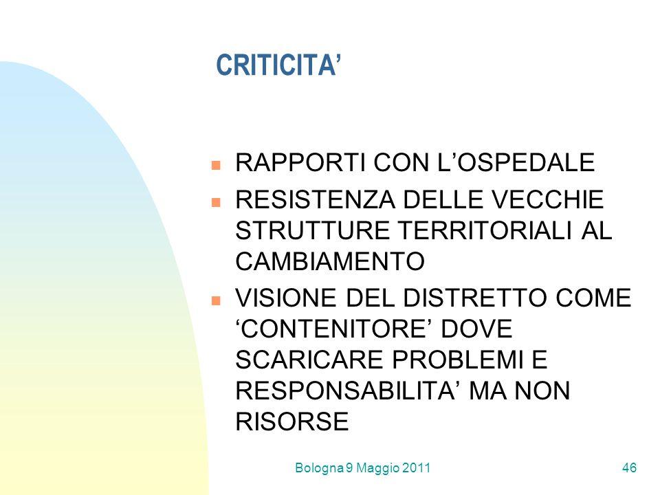 Bologna 9 Maggio 201146 CRITICITA RAPPORTI CON LOSPEDALE RESISTENZA DELLE VECCHIE STRUTTURE TERRITORIALI AL CAMBIAMENTO VISIONE DEL DISTRETTO COME CON