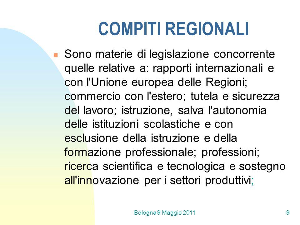 Bologna 9 Maggio 20119 COMPITI REGIONALI Sono materie di legislazione concorrente quelle relative a: rapporti internazionali e con l'Unione europea de