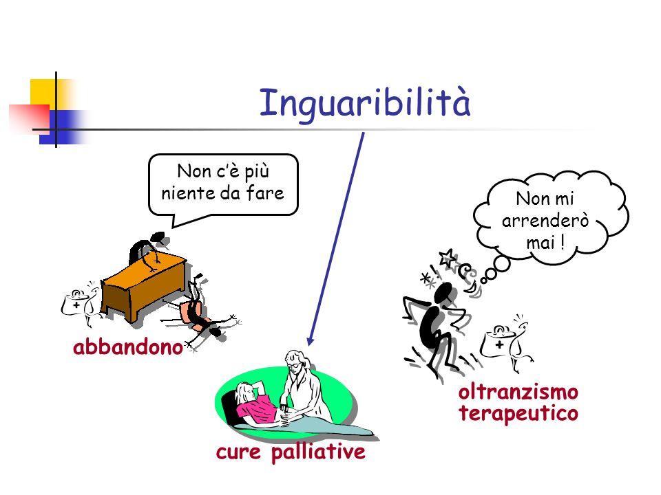 Appropriatezza delle cure Quantità di vita+ Qualità di vita() x % oneri x malato