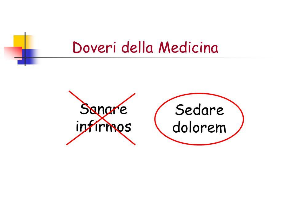 Dovere del medico è la tutela della vita, della salute fisica e psichica dellUomo e il sollievo dalla sofferenza nel rispetto della libertà e della di