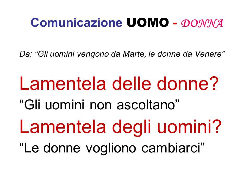 Comunicazione UOMO - DONNA Da: Gli uomini vengono da Marte, le donne da Venere Lamentela delle donne? Gli uomini non ascoltano Lamentela degli uomini?