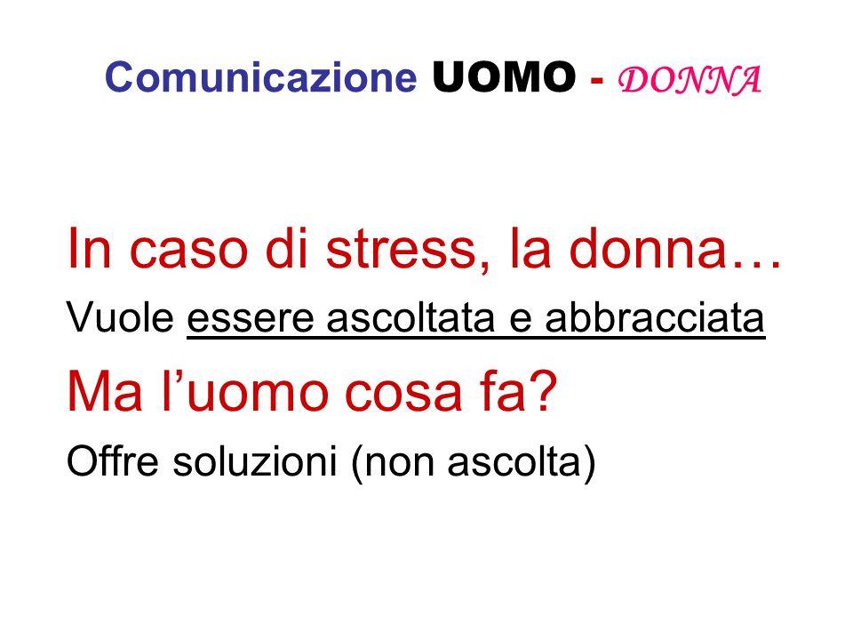 Comunicazione UOMO - DONNA In caso di stress, la donna… Vuole essere ascoltata e abbracciata Ma luomo cosa fa? Offre soluzioni (non ascolta)