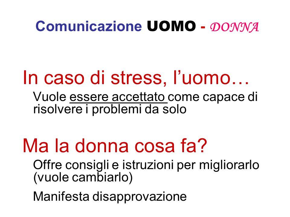 Comunicazione UOMO - DONNA In caso di stress, luomo… Vuole essere accettato come capace di risolvere i problemi da solo Ma la donna cosa fa? Offre con